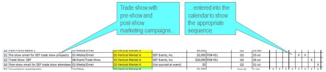 marketing-plan-trade-show-annotated